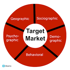 targeting your marketing